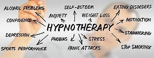 Home. hypnotherapy